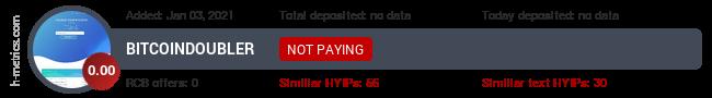 HYIPLogs.com widget for makedouble.uno