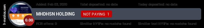 HYIPLogs.com widget for mhdhsn.com