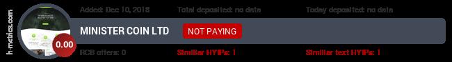 HYIPLogs.com widget for ministercoin.io