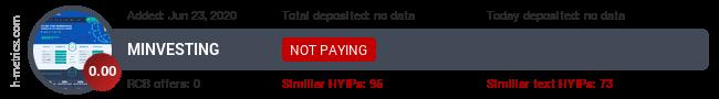 HYIPLogs.com widget for minvesting.space