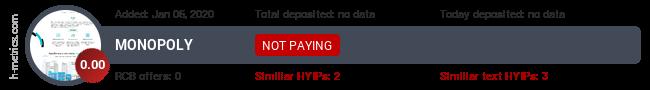 HYIPLogs.com widget for monopoly.pm
