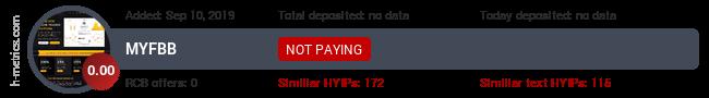 HYIPLogs.com widget for myfbb.online