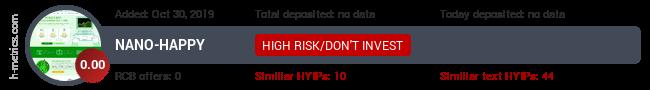 HYIPLogs.com widget for nano-happy.pw