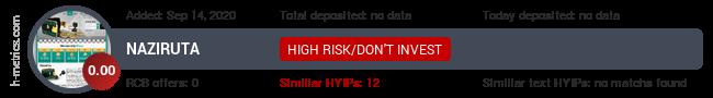 HYIPLogs.com widget for naziruta.io