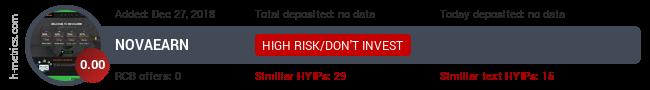 HYIPLogs.com widget for novaearn.space