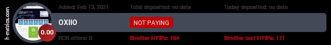 HYIPLogs.com widget for oxiio.uno