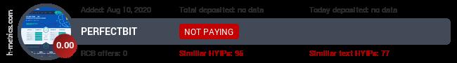 HYIPLogs.com widget for perfectbit.uno
