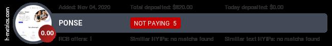 HYIPLogs.com widget for btctouch.io