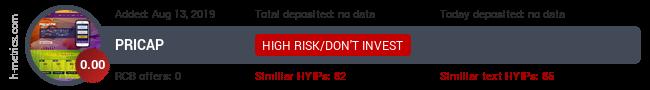 HYIPLogs.com widget for pricap.pw