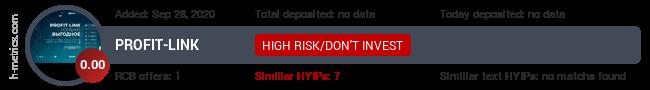 HYIPLogs.com widget for profit-link.click