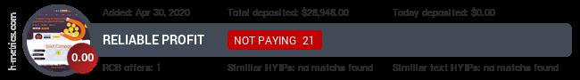 HYIPLogs.com widget for reliableprofit.biz