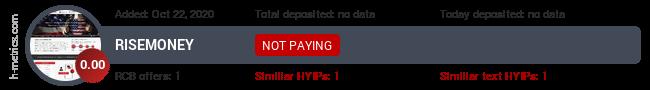 HYIPLogs.com widget for risemoney.space