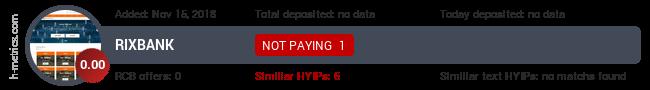 HYIPLogs.com widget for rixbank.online