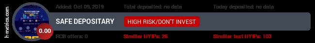 HYIPLogs.com widget for safedepositary.pw