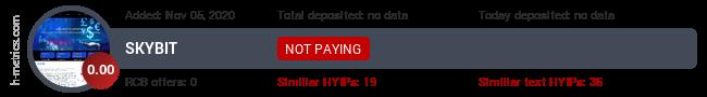 HYIPLogs.com widget for skybit.xyz