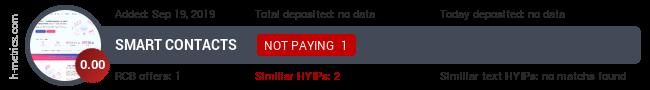 HYIPLogs.com widget for smart-contacts.org