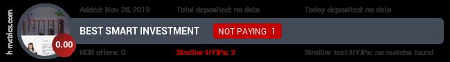 HYIPLogs.com widget for smartinvestment.best