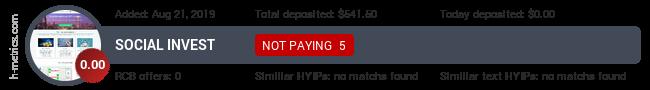 HYIPLogs.com widget for social-invest.org