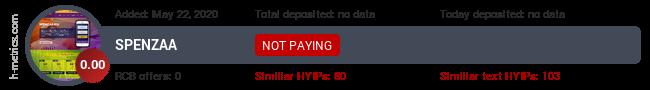 HYIPLogs.com widget for spenzaa.icu