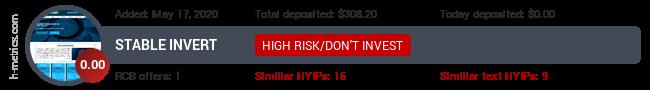 HYIPLogs.com widget for stableinvert.biz