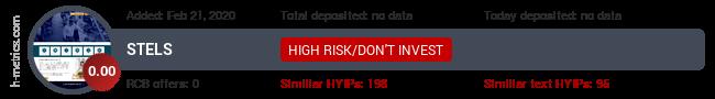 HYIPLogs.com widget for stels.fun