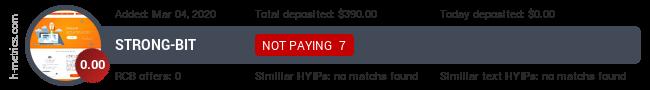 HYIPLogs.com widget for strong-bit.biz