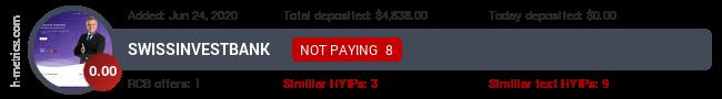 HYIPLogs.com widget for swissinvestbank.org