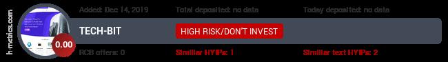 HYIPLogs.com widget for tech-bit.co