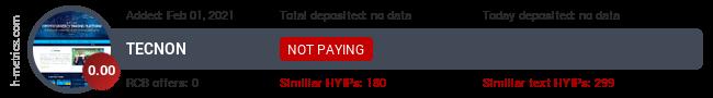 HYIPLogs.com widget for tecnon.pw