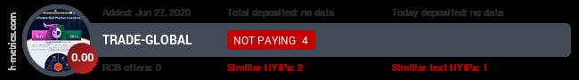 HYIPLogs.com widget for trade-global.biz