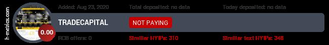 HYIPLogs.com widget for tradecapital.pw