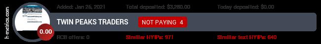 HYIPLogs.com widget for twinpeakstraders.com