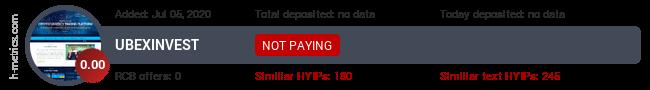 HYIPLogs.com widget for ubexinvest.club