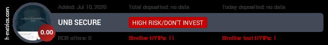 HYIPLogs.com widget for unbsecure.com