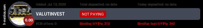 HYIPLogs.com widget for valutinvest.pw