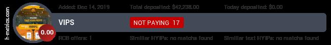HYIPLogs.com widget for vips.gold
