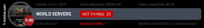 HYIPLogs.com widget for world-servers.io