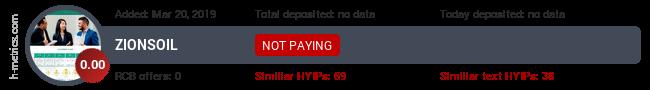 HYIPLogs.com widget for zionsoil.icu