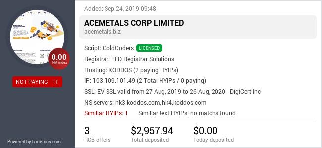 HYIPLogs.com widget for acemetals.biz