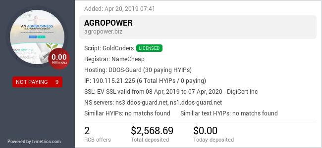 HYIPLogs.com widget for agropower.biz
