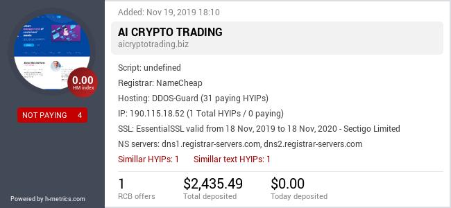 HYIPLogs.com widget for aicryptotrading.biz