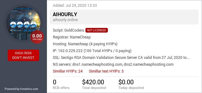HYIPLogs.com widget for aihourly.online