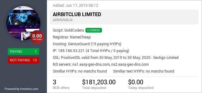 HYIPLogs.com widget for airbitclub.io