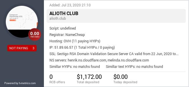 HYIPLogs.com widget for alioth.club