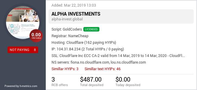 HYIPLogs.com widget for alpha-invest.global
