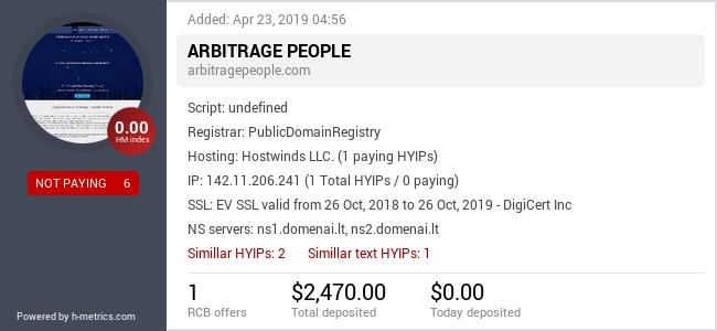 HYIPLogs.com widget for arbitragepeople.com