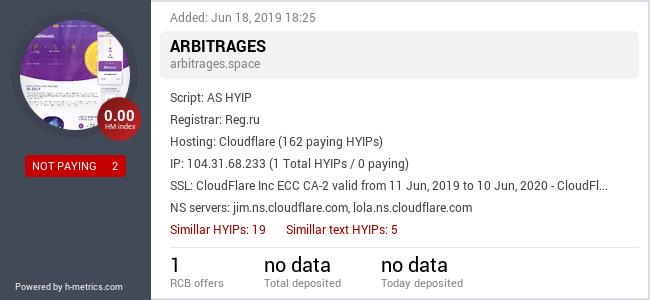 HYIPLogs.com widget for arbitrages.space