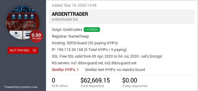 HYIPLogs.com widget for ardenttrader.biz