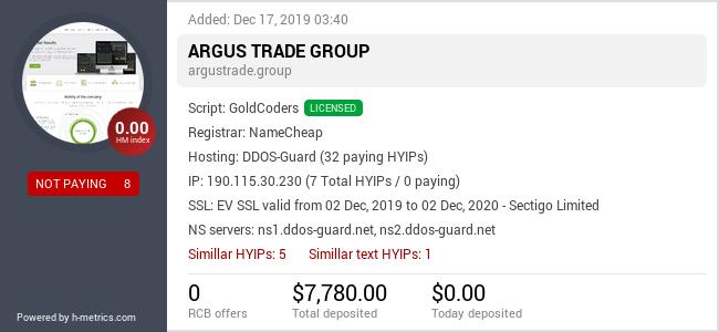 HYIPLogs.com widget for argustrade.group