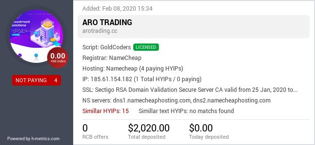 HYIPLogs.com widget for arotrading.cc